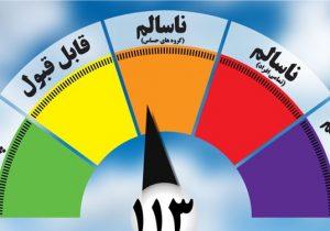 کیفیت ناسالم هوای امروز مشهد