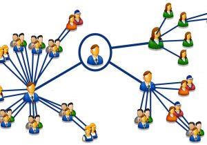 باپوشش بازاریابی واغفال شبکه ای