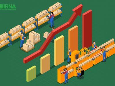 افزایش۳۵درصدی تولیدناخالصی خراسان شمالی