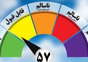کیفیت هوای پاک ۵ ایستگاه شهری مشهد